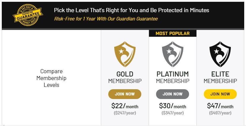 USCCA Gold, Platinum and Elite Membership Comparison